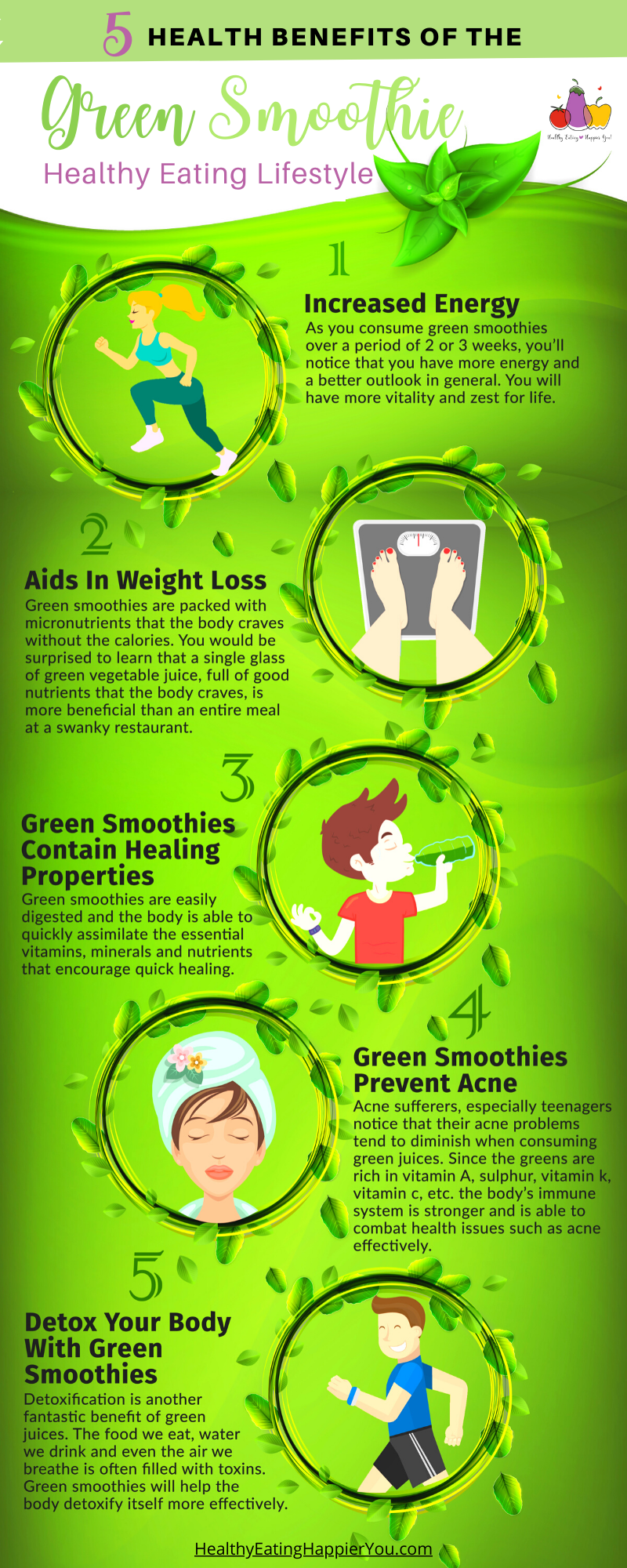 Health Benefits of the Green  Smoothie Healthy Eating Lifestyle