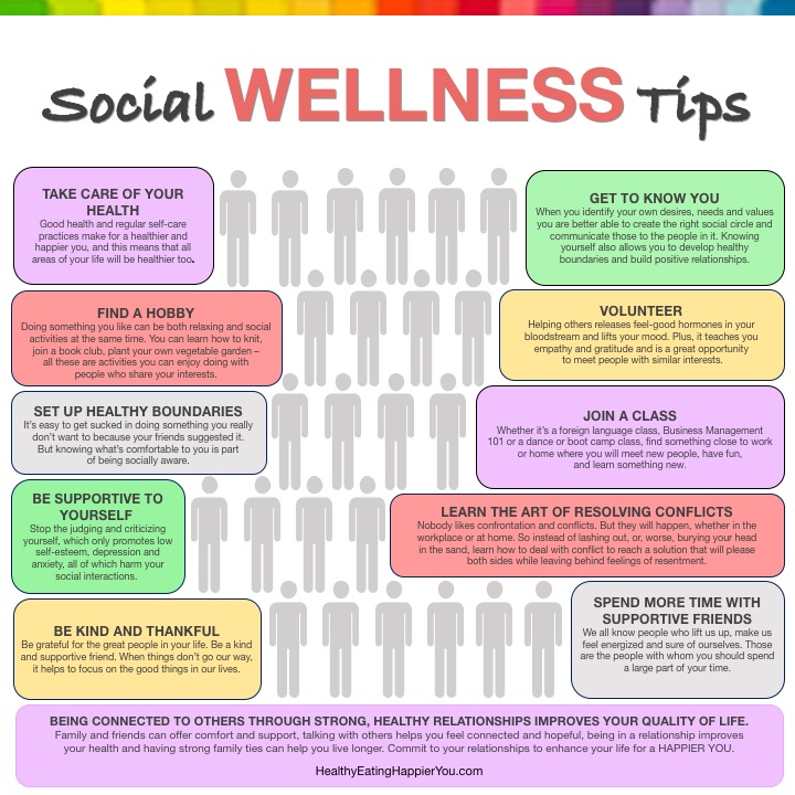 Social Wellness Tips - Healthy Eating Happier You